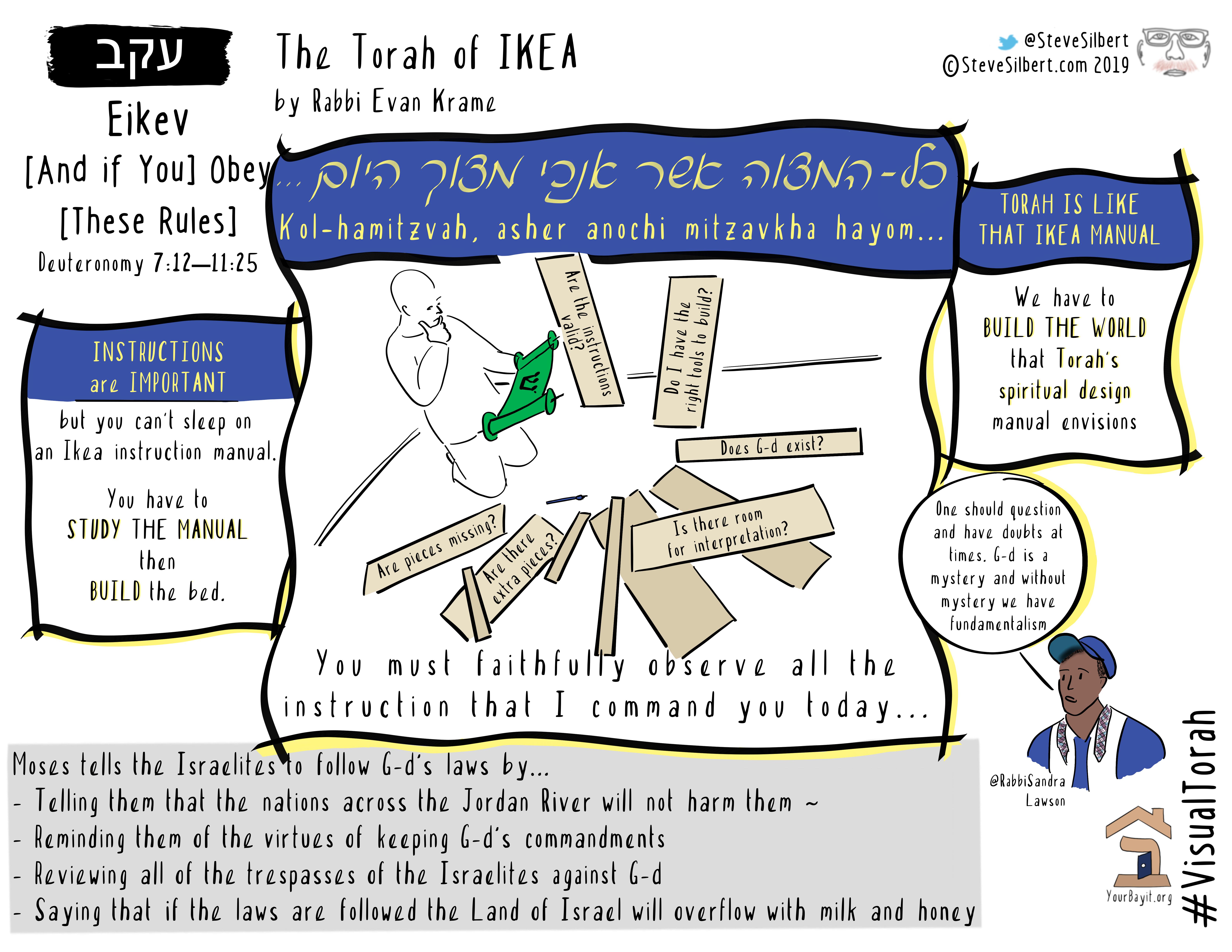 The Torah of Ikea - Bayit: Building Jewish
